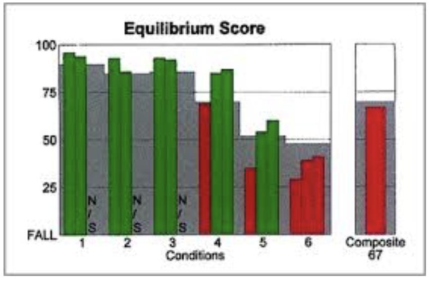 Resultat-Equitest-1