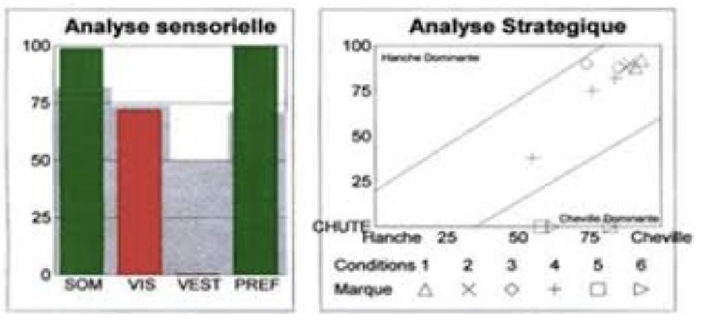 Resultat-Equitest-2