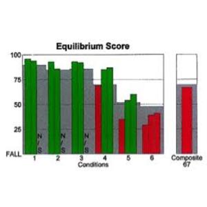 Analyse-des-resultats-de-l-equitest
