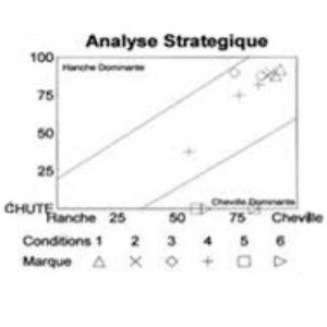 Analyse-equilibre-strategique